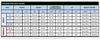 Scubapro Hydros Pro BCD Size Chart