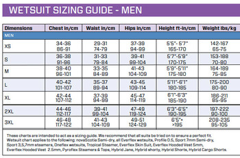 Scubapro Definition Wetsuit 3mm - Men's size chart