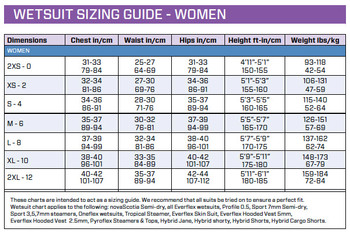 Scubapro Definition 3mm Wetsuit - Ladies Size chart