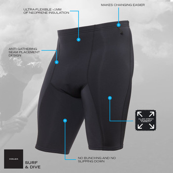 1.5mm neoprene Shorts Features