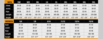 Quantum Stretch Wetsuit - Sizing Guidelines
