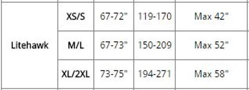 Height (inches), Weight (lbs), Cummerbund Circumference