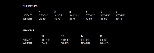 Junior Shorty Wetsuit - Size Chart