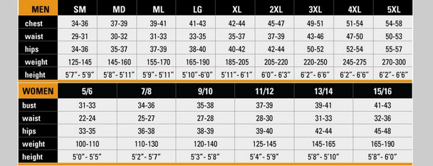 Akona Quantum Stretch Wetsuit - Sizing Guidelines
