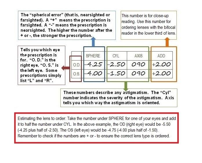 generic-lens-precription.jpg