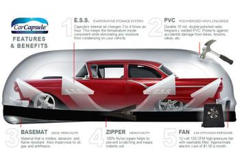 Car Capsule 18' Indoor