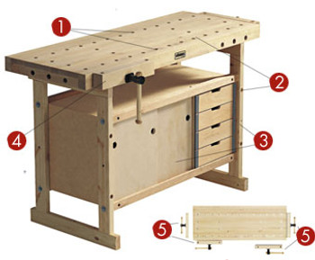Sjobergs Nordic Plus 1450 Workbench - visual breakdown