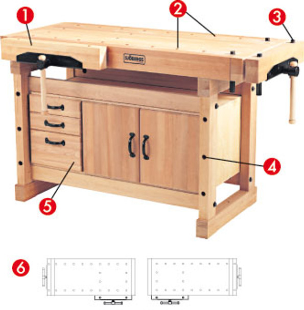 Sjobergs Elite 2000 Professional Workbench - features