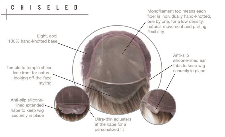 Chiseled Cap
