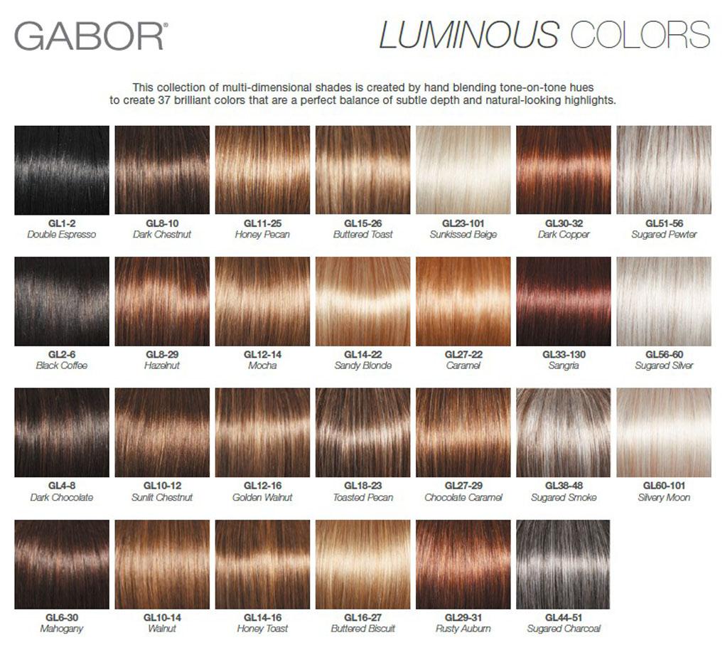 Gabor's Luminous Colors