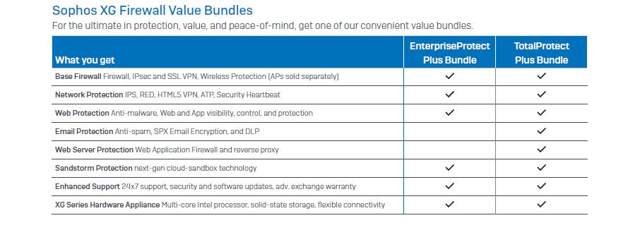 xg-valuebundles.png