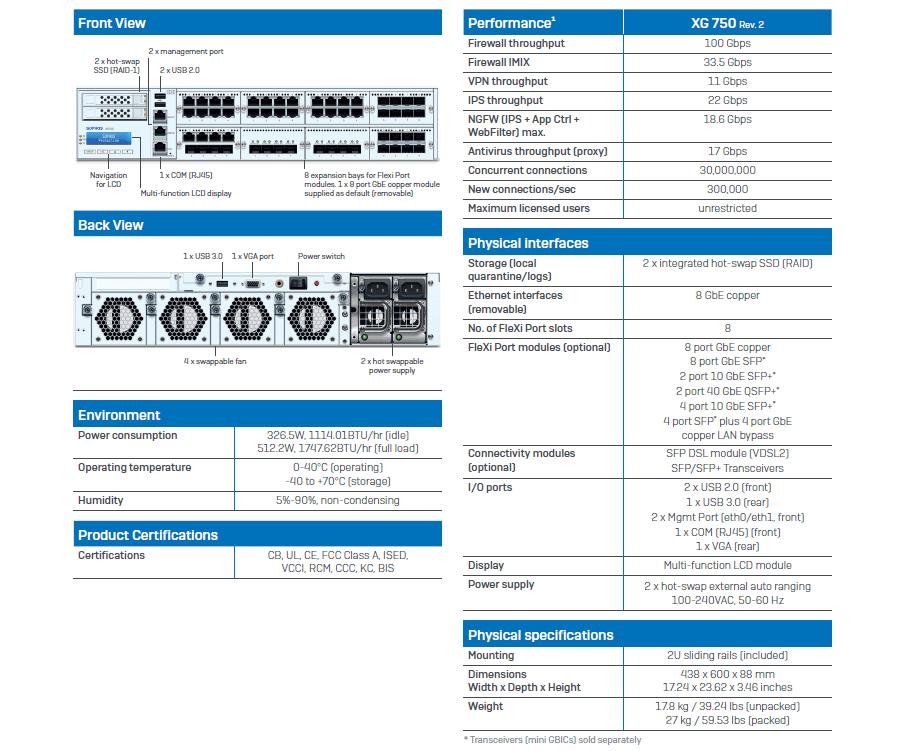 xg750-tech-specs.png