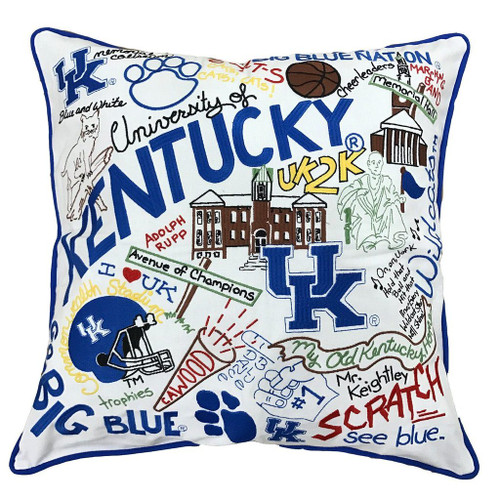 UK Collage Pillow
