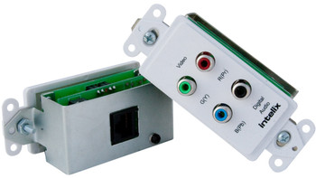 HD Component Vid/Digital Audio Wallplate