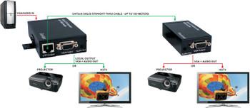 150-Meter VGA/WUXGA with Audio Single CAT5e/6 Extender Kit