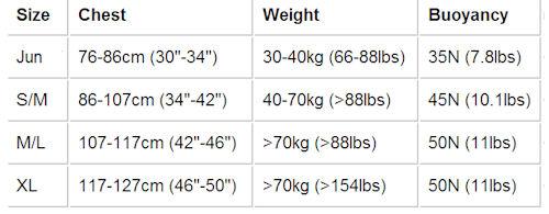 yak-pfd-sizes-50n-m.jpg