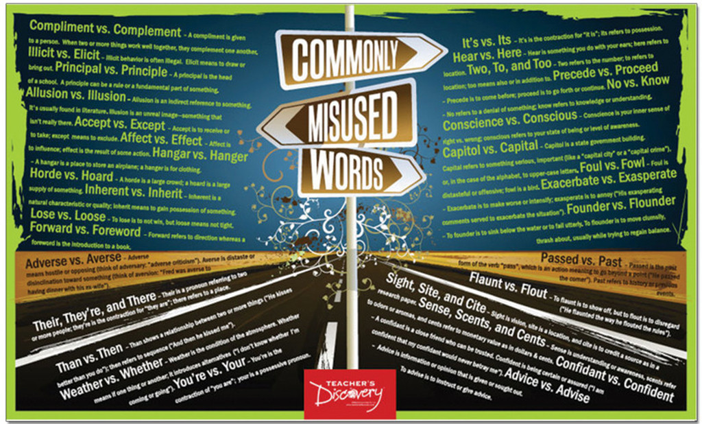 Commonly Misused Language Arts Poster