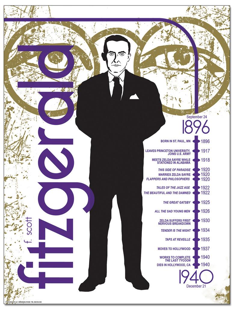 F. Scott Fitzgerald Literary Timeline Poster