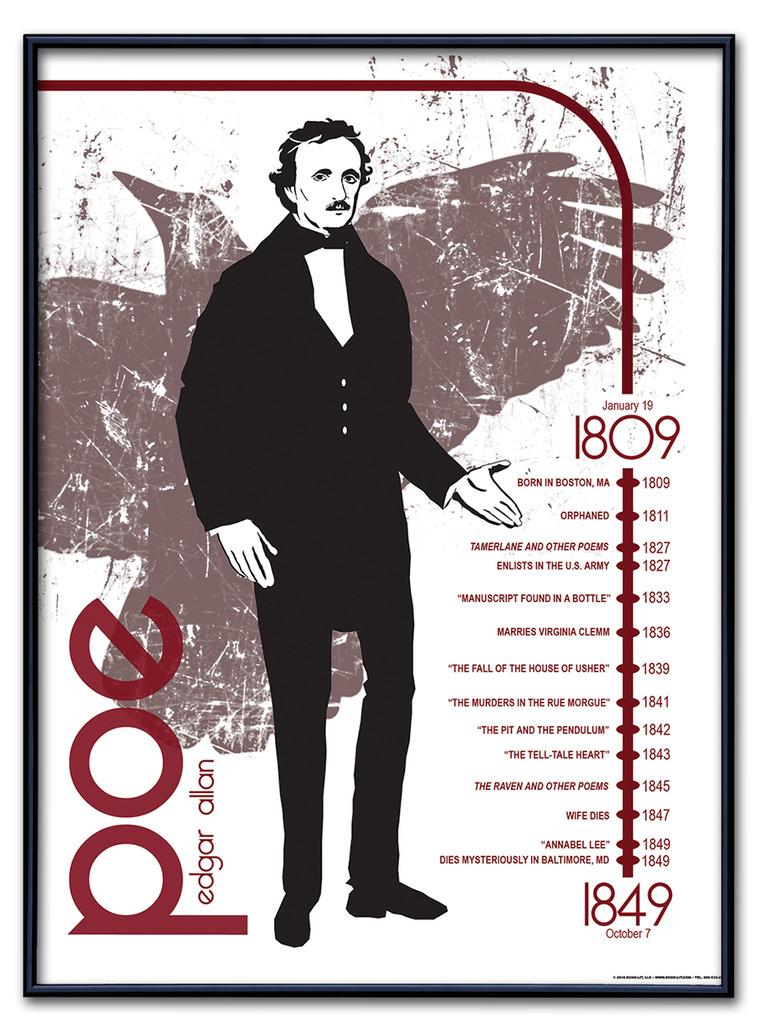 Edgar Allan Poe Literary Poster