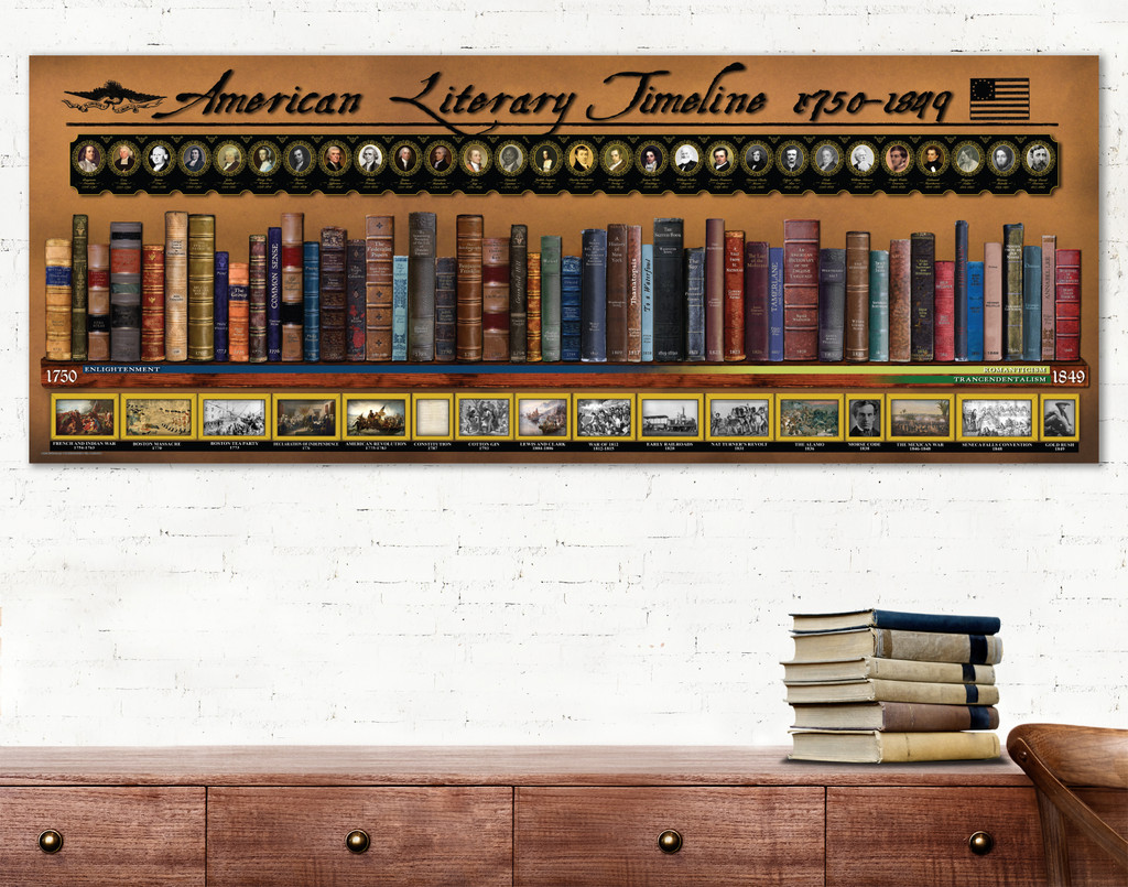 American Literary Timeline 1750-1849 Art Print. Educational Classroom Library Poster