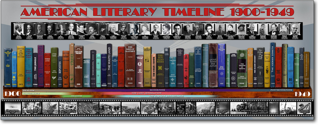 American Literary Timelines Poster 1900-1949
