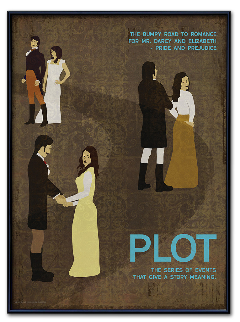 Plot Poster Framed