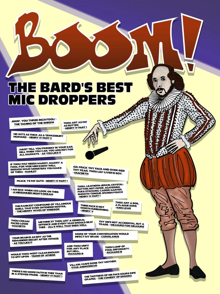 Shakespeare Insults Literary Art Print. English Literature Classroom Poster