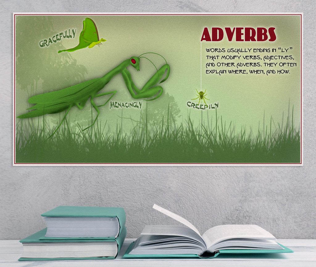 Adverbs Parts of Speech Educational Poster. English Grammar Art Print