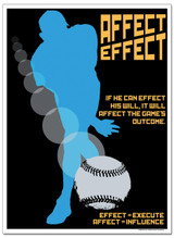 Affect/Effect Language Arts Poster