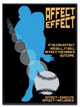 Affect/Effect Language Arts Poster
