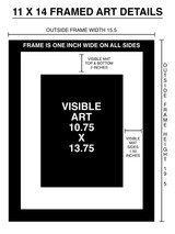 Poetry Forms and Genres - Literary 10-Poster Set. Literary Art Print. Fine Art Paper, Laminated, or Framed. Multiple Sizes for Home, Office, or School