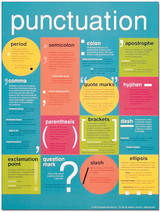 Punctuation All In One Language Mechanics Poster