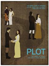 Plot Poster