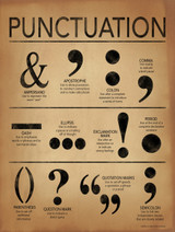 Punctuation Grammar and Writing Poster For Home, Office or Classroom. Typography Art Print. Fine Art Paper, Laminated, or Framed.