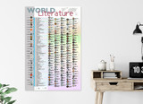 World Literature Time Line. Giant Literary Print. Fine Art Paper or Laminated. Available for Home or School.