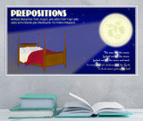 Prepositions Parts of Speech Educational Poster. English Grammar Art Print