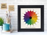 Vintage Color Wheel Version 2 Print for Art Studio, Classroom, or Home. Fine Art Paper, Laminated, or Framed. Multiple Sizes.