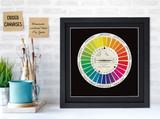 Vintage Color Wheel Version 3 Print for Art Studio, Classroom, or Home. Fine Art Paper, Laminated, or Framed. Multiple Sizes.