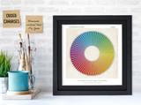 Vintage Color Wheel Version 5 Print for Art Studio, Classroom, or Home. Fine Art Paper, Laminated, or Framed. Multiple Sizes.