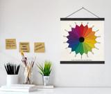 Vintage Color Wheel Version 2 Print w/ Hanger  for Art Studio, Classroom, or Home.