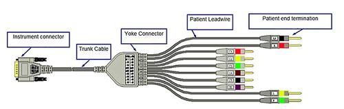 Nihon Kohden Electrodes For Monitor Defibrillator