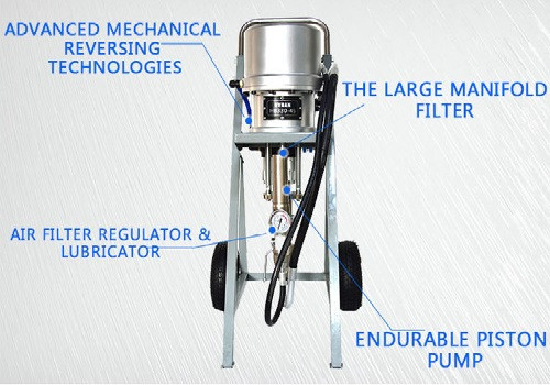 Pneumatic Airless Sprayer 45:1 HVBAN HB330-45
