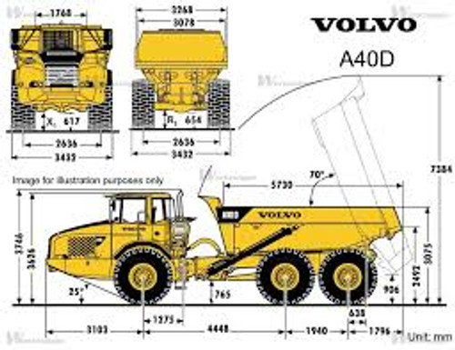 Volvo A40D articulated dump truck 6X6 year