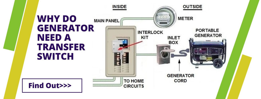WHY DO GENERATOR NEED A TRANSFER SWITCH