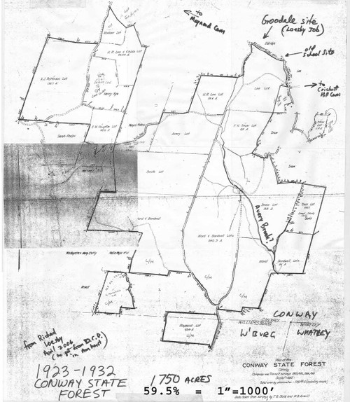 Conway 1932 - Old Town Map - Conway Forest Work Plan