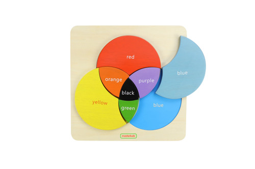 Colour Mixing Board