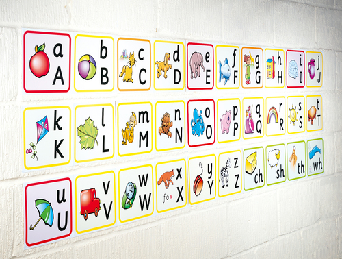 Alphabet Sound Frieze