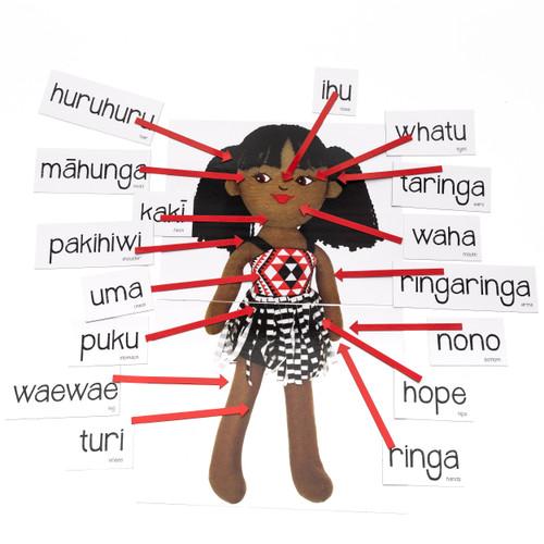 Maori Body Parts Magnetic Set