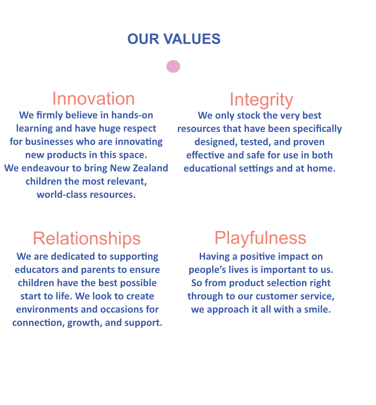 Innovation - We firmly believe in hands-on learning and have huge respect for businesses who are innovating new products in this space. We endeavour to bring New Zealand children the most relevant, world-class resources. Integrity - We only stock the very best resources that have been specifically designed, tested, and proven effective and safe for use in both educational settings and at home. Relationships - We are dedicated to supporting educators and parents to ensure children have the best possible start to life. We look to create environments and occasions for connection, growth, and support. Playfulness - Having a positive impact on people's lives is important to us. So from product selection right through to our customer service, we approach it all with a smile.