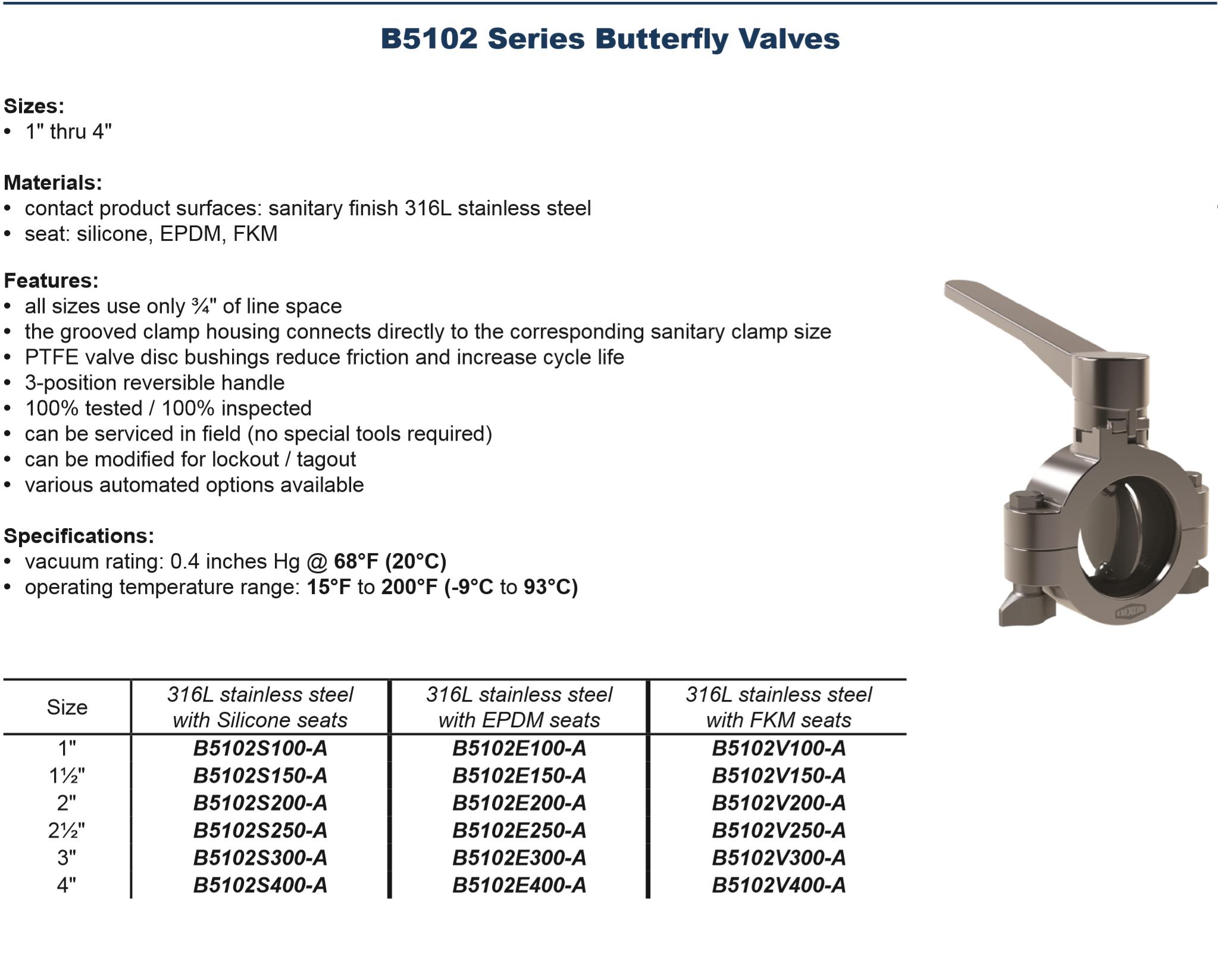 b5102tecc.png